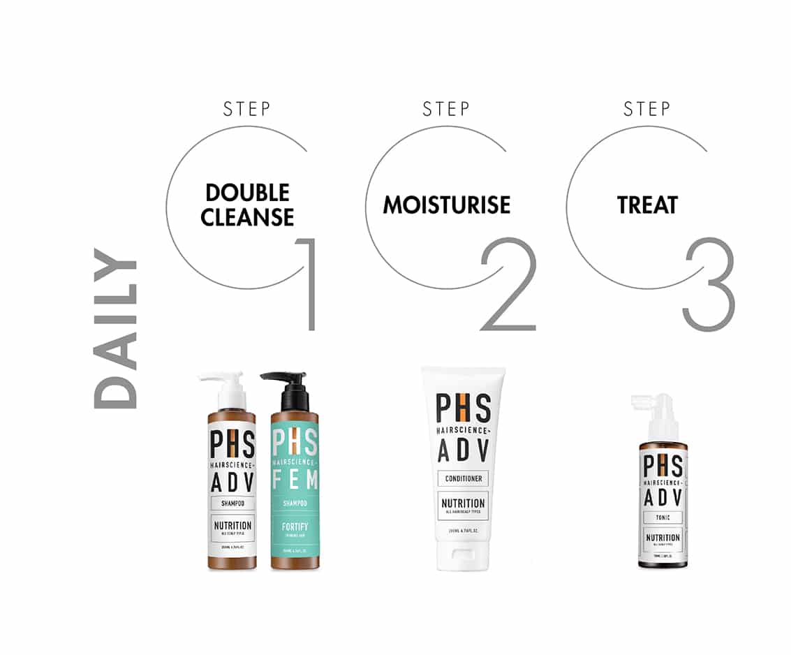 PHS HAIRSCIENCE®️ ADV Nutrition Bundle Daily Regime