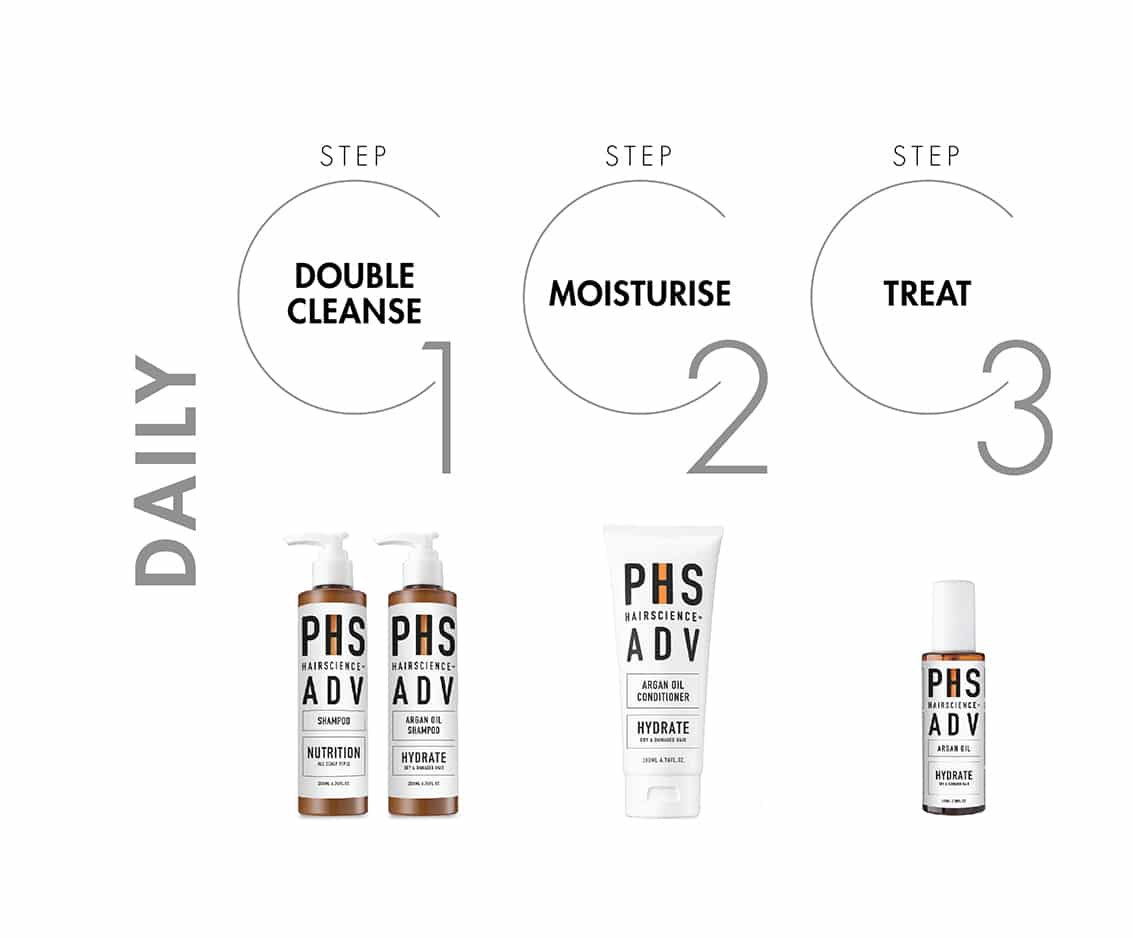 PHS HAIRSCIENCE®️ Dry Damaged Brittle Hair Daily Regime