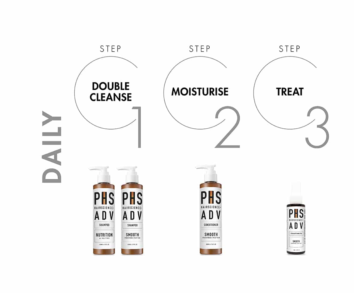 PHS HAIRSCIENCE®️ Frizzy Hair Daily Regime