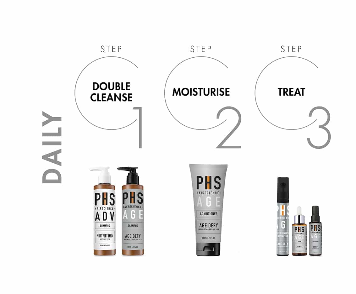 PHS HAIRSCIENCE®️ Greying Hair Daily Regime
