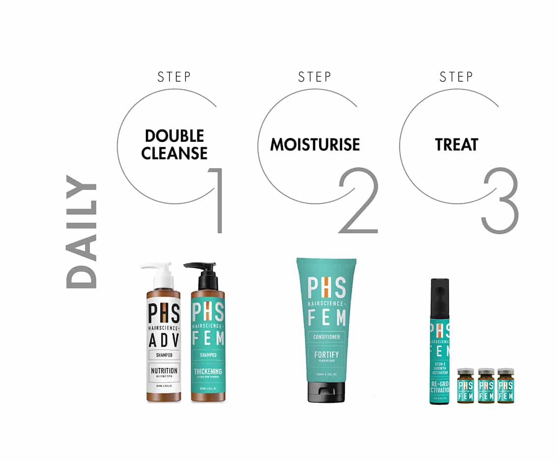 PHS HAIRSCIENCE®️ Severe Female Hair Loss Thinning Daily Regime